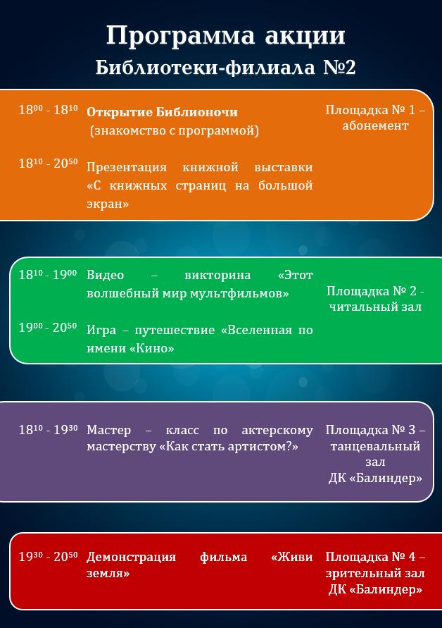 ф2 программа